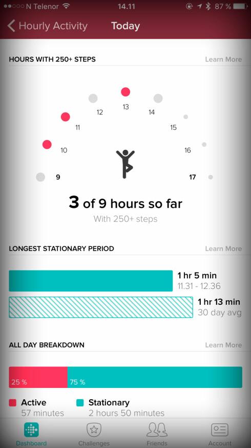 SLUTT PÅ STILLESITTING: Nå vil Fitbit også oppfordre deg til å røre litt mer på deg i løpet av dagen. Nyttig for oss litt late! Foto: KIRSTI ØSTVANG