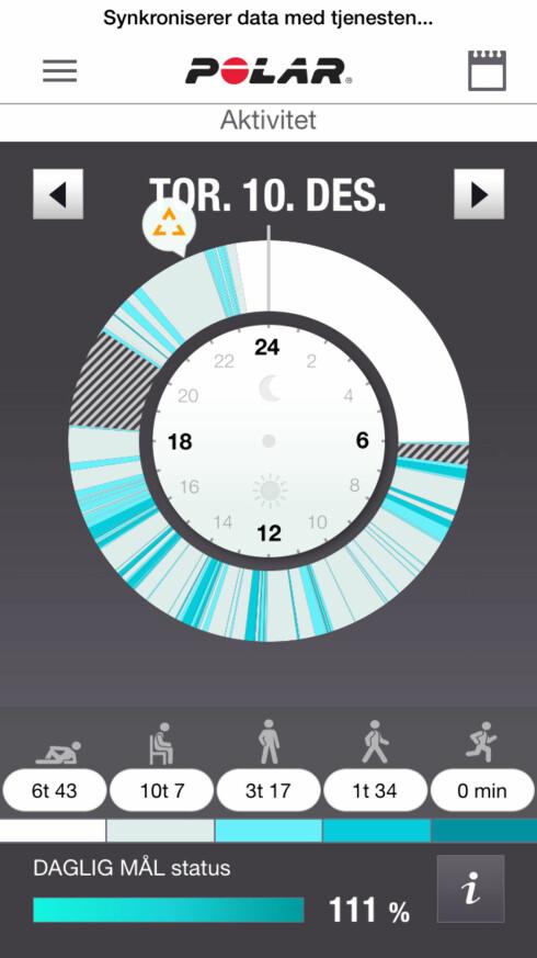 SLIK SER DAGEN UT: Slik har dagen vært, inndelt i ulik grad av aktivitet. Du kan se forklaring på graden av aktivitet, nederst på skjermen. Foto: KRISTIN SØRDAL