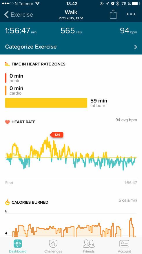 GJENKJENNER TRENINGSØKTER: Fitbit-appen skjønte at vi gikk en lengre tur i skogen, og kan vise oss både hvordan pulsen vår var og hvor mange kalorier vi forbrant. Foto: KIRSTI ØSTVANG