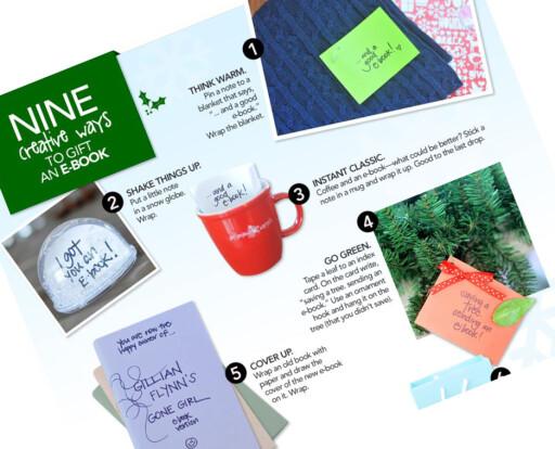 INNPAKING: Det er lov å være kreativ når du gir bort en digital gave. Foto: SLATE