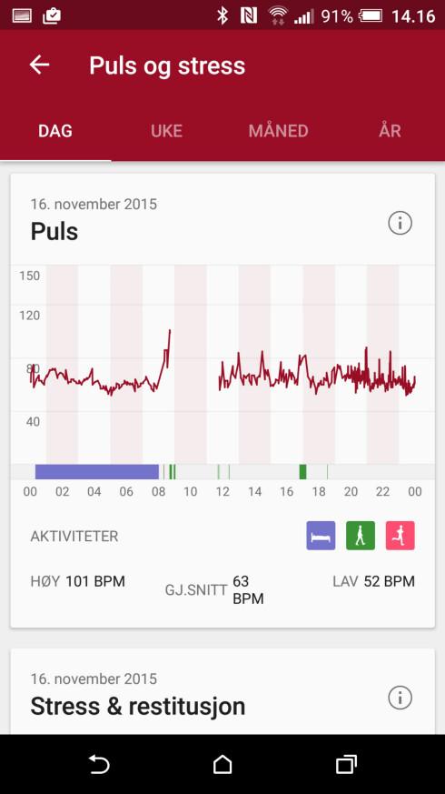 FALLER UT: Flere ganger i løpet av testperioden opplevde vi at pulsen ikke ble registrert. Her er for øvrig pulsdetaljer fra LifeLog-appen til Android-telefoner. Foto: KIRSTI ØSTVANG