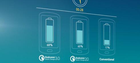 Snart kan telefonene lades enda raskere