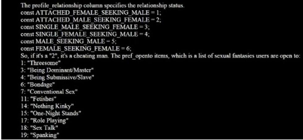 PRIVAT: Intime detaljer om brukernes seksuelle preferanser har også blitt lekket.