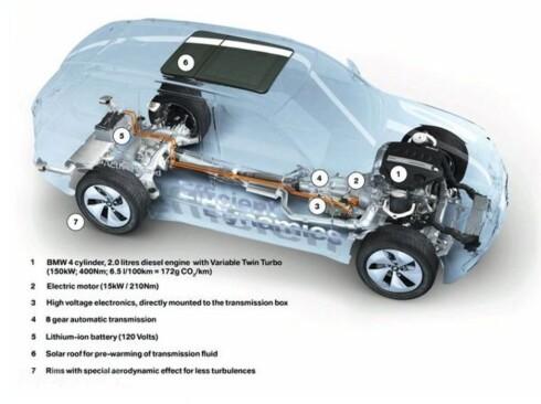 SLIK KAN DET BLI: BMW X5 xDrive40e får 313 hester fra en toliters firrer og elektromotor. Mens X5 forstsatt har tradisjonell firehjulsdrift, vil M3 trolig bare få drift bak. Foto: BMW