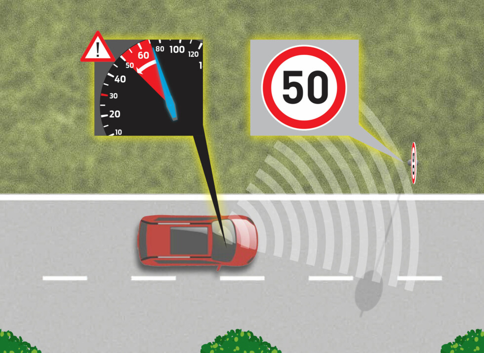<strong><b>«INTELLIGENT:</strong>»</b> Bilen leser skiltet og gir beskjed til bremsene så hastigheten kan tilpasses i tide.  Foto: FORD