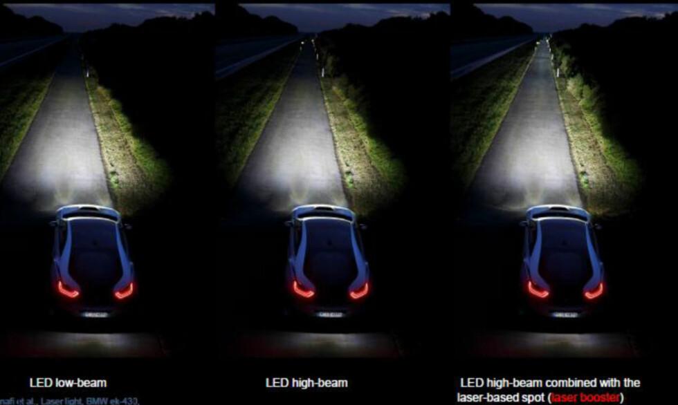 DOBBEL REKKEVIDDE: Helt til høyre illustreres laser-rekkevidden i forhold til LED fjern- og nærlys. Opptil 600 meter frem kan den konsentrerte strålen lyse opp. Foto: BMW