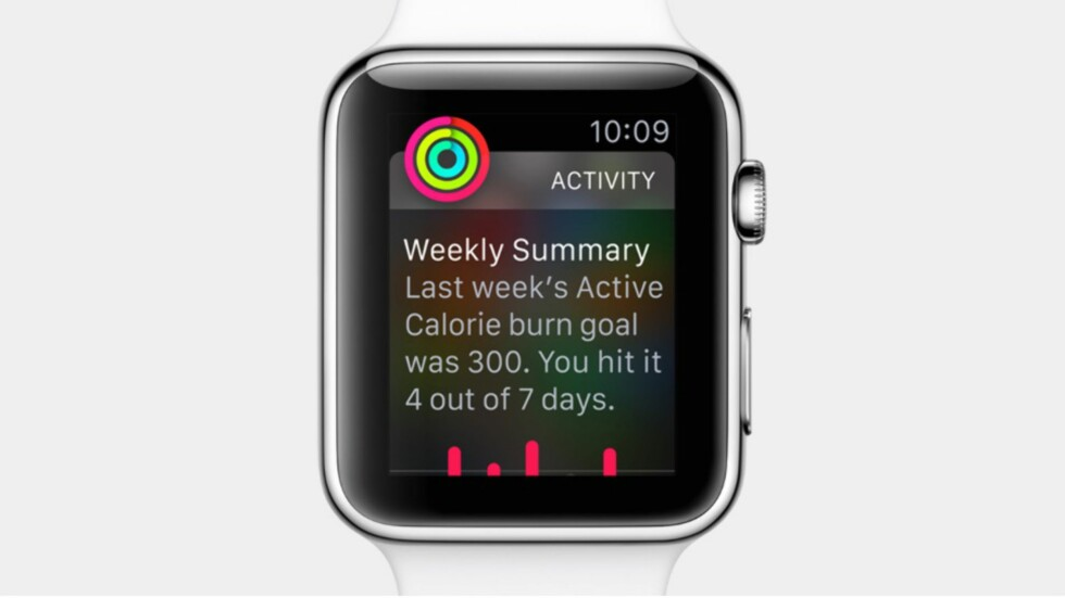 UKEPROGRAM: Hver mandag samler Watch inn aktiviteten fra uka før og setter opp et foreslått aktivitetsprogram.