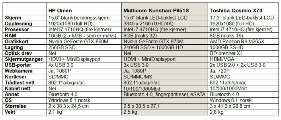 Multicom Kunshan P651S