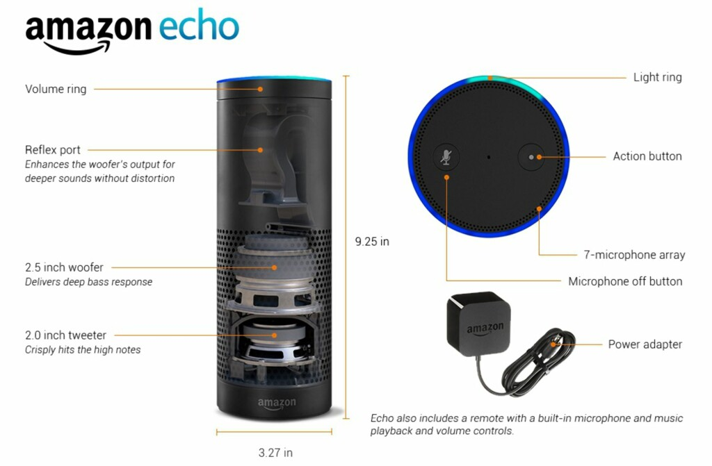 image: Amazon lanserer Echo