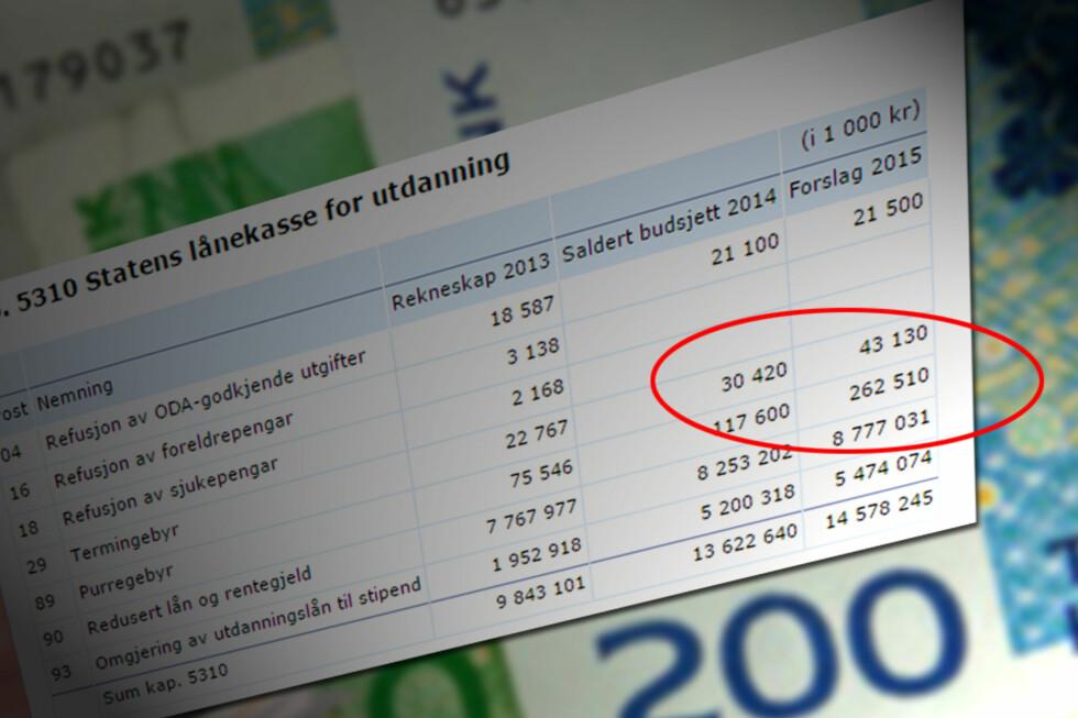 ØKNING: Inntektene av Lånekasens purregebyr er beregnet til 262,5 millioner i 2015 - langt mer enn i 2014. Foto: ILLUSTRASJON