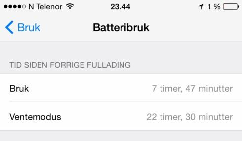 <strong><b>SNART TOMT:</strong></b> Her har iPhone 6 holdt det gående i over ett døgn med vanlig bruk. Foto: KIRSTI ØSTVANG