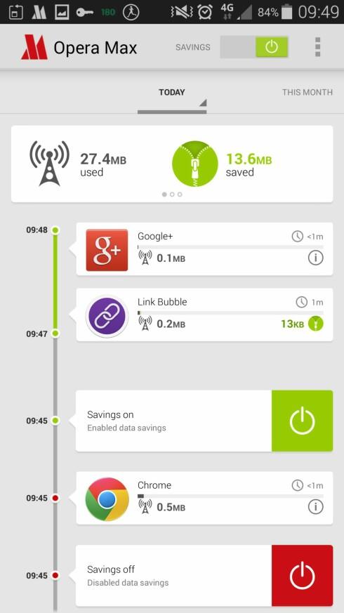I Opera Max-appen kan du se hvor mye hver app har brukt av datatrafikk og hvor mye du har spart.