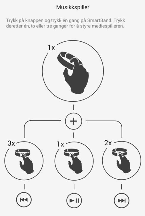 GUIDE: Brukermanualen finnes i selve appen –her instruksene om hvordan du styrer musikk. Foto: PÅL JOAKIM OLSEN