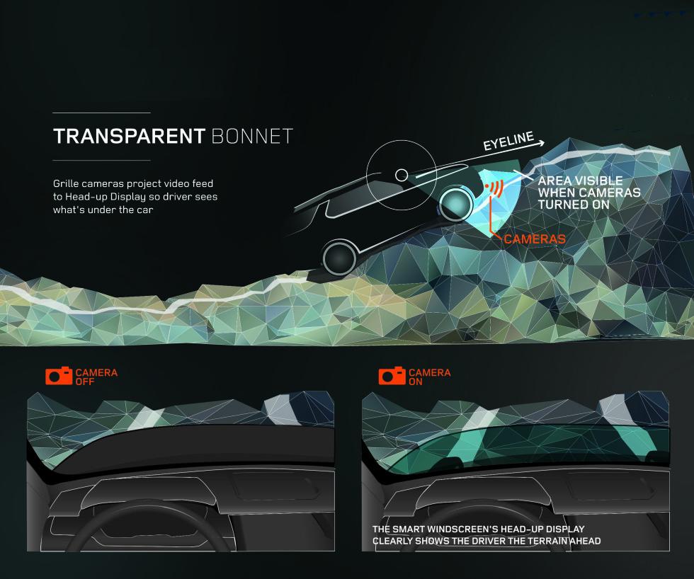 """Land Rover viser """"usynlig panser"""""""