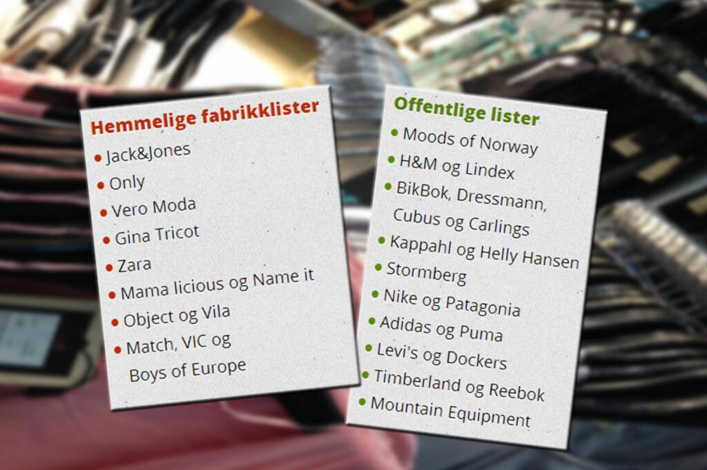 BAD GUYS VS GOOD GUYS? Mens en rekke norske kleskjeder legger ut lister over hvilke fabrikker de benytter seg av på sine nettsider, gjelder dette slett ikke alle. Foto: BERIT B. NJARGA