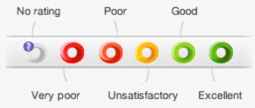 ENKELT: Grønn er greit, rød er ikke.