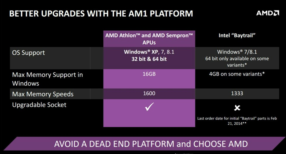 Fra AMD sin presentasjon.