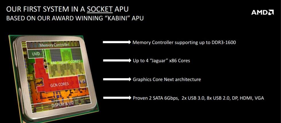 AM1 er navnet på en ny platform som kan gi meget billige PC-er.