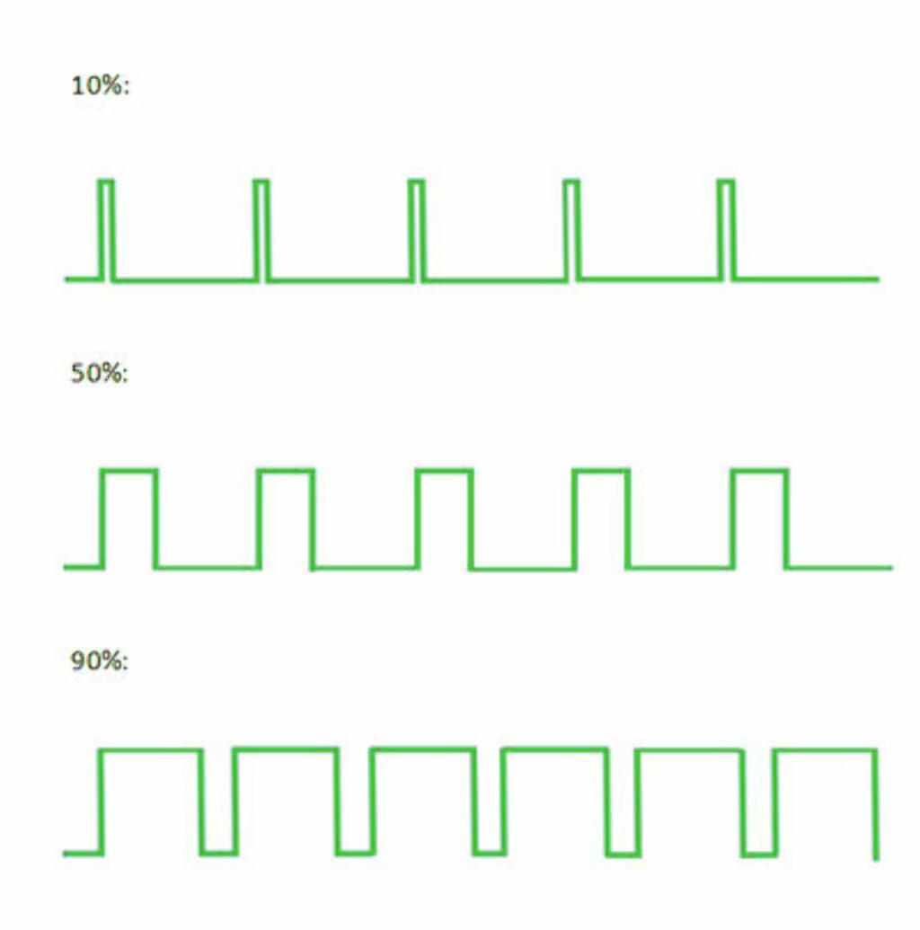 Mindre pulsbredder gir mindre lys-tid, og dermed en dimmeeffekt. Foto: BRYNJULF BLIX