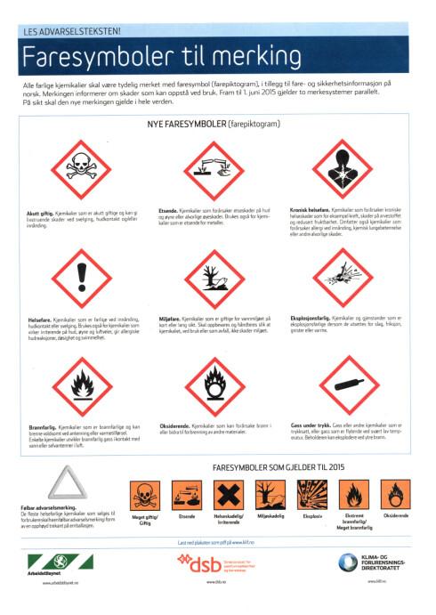 FARE: Har produktet ett eller flere av disse symbolene, er det å betrakte som farlig avfall og skal følgelig ikke i restavfallet.