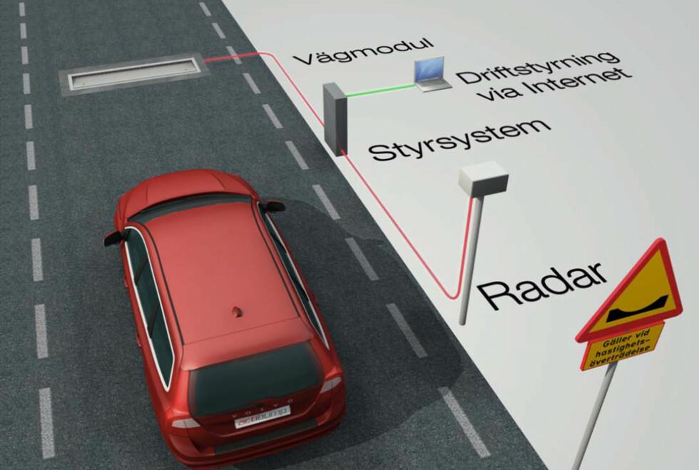 KOMPLETT SYSTEM: Med følere, mottagere og styringssystemer gjør Actibump mer enn en vanlig fartsdump.  Foto: Edeva