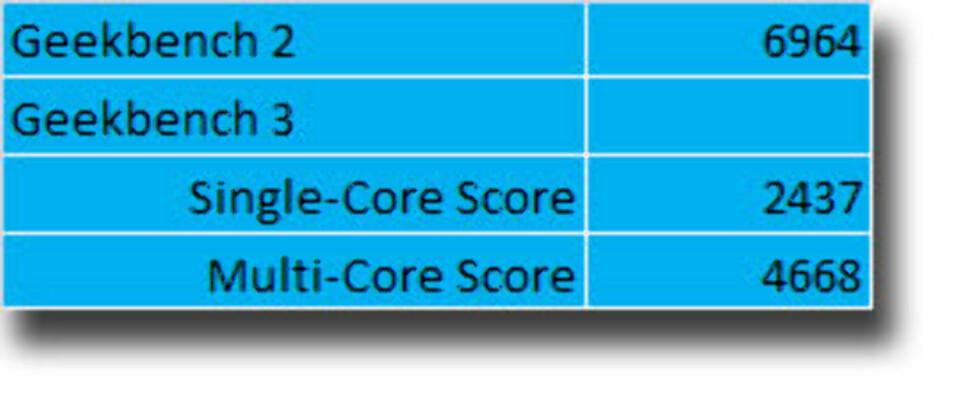 Intel NUC (2014-utgaven)