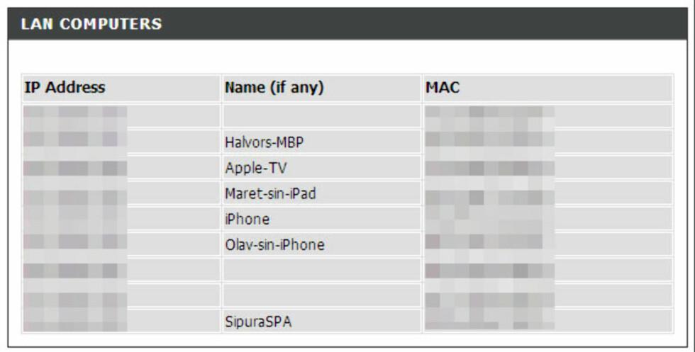 Denne ruteren har ikke passordbeskyttet fjernadministrasjonen, og vi kan blant annet se alle enheter som er koblet på i en husstand.  Foto: OLE PETTER BAUGERØD STOKKE