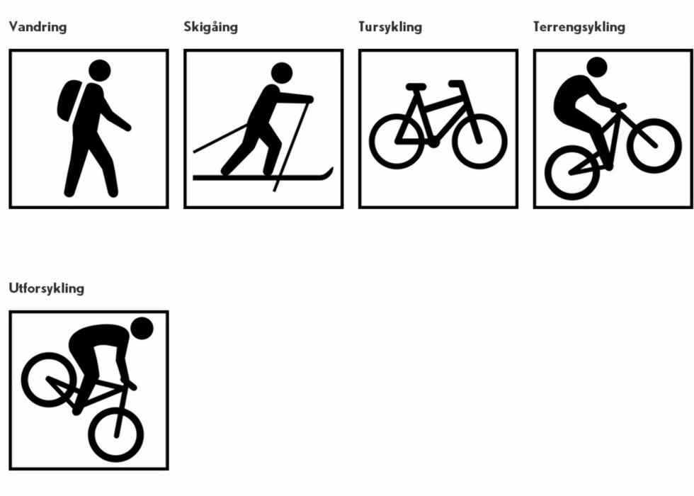 Disse merkene for egnede aktiviteter vil du også kunne støte på med gradering/fargekoder, som angir  vanskelighetsgrad. Foto: DNT/MERKEHÅNDBOKA
