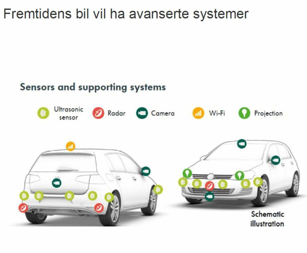 PÅ VEI NÅ: Fremtiden har startet. Systemer som gjør at bilen hjelper oss til å spare drivstoff, unngå ulykker, parkere lettere - alt dette finnes alt i dag. Foto: VOLKSWAGEN