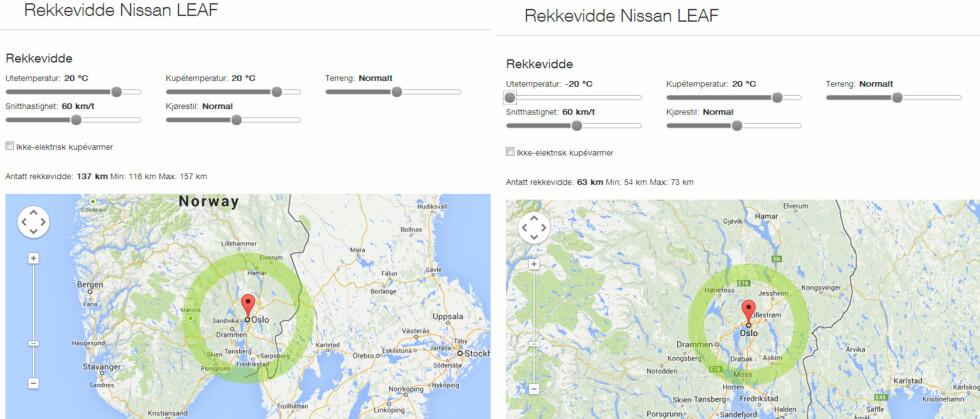Rekkeviddeforskjeller: I 20 minusgrader er antatt rekkevidde for Nissan Leaf 63 kilometer. I 20 plussgrader er rekkevidden under ellers identiske forhold 137 kilometer.