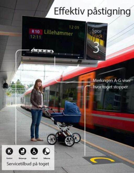Slik fungerer det: De reisende kan på forhånd se hvor langt toget er, og de slipper å vente på feil sted. Slik kan de med særbehov som barnevogn, rullestol, ønske om stillevogn eller komfort, også enkelt se hvor vognene vil stoppe. Foto: Jernbaneverket