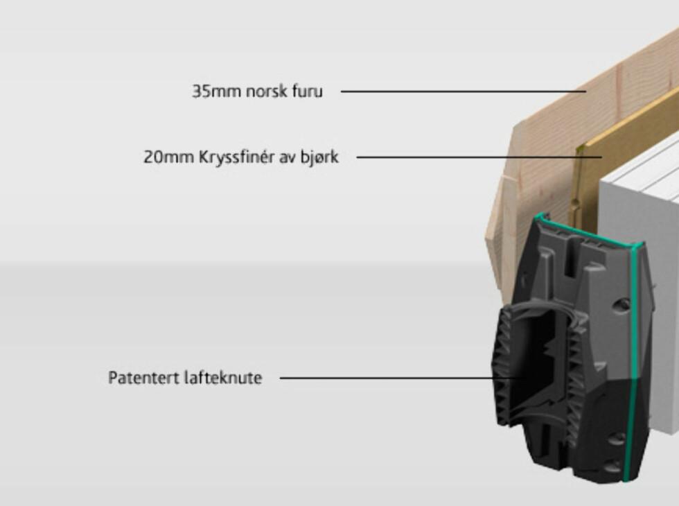 Komponentene i Isolaft. Foto: Isolaft