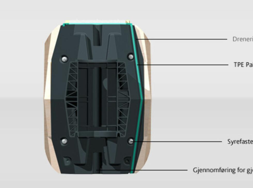 Lafteknutens komponenter Foto: Isolaft