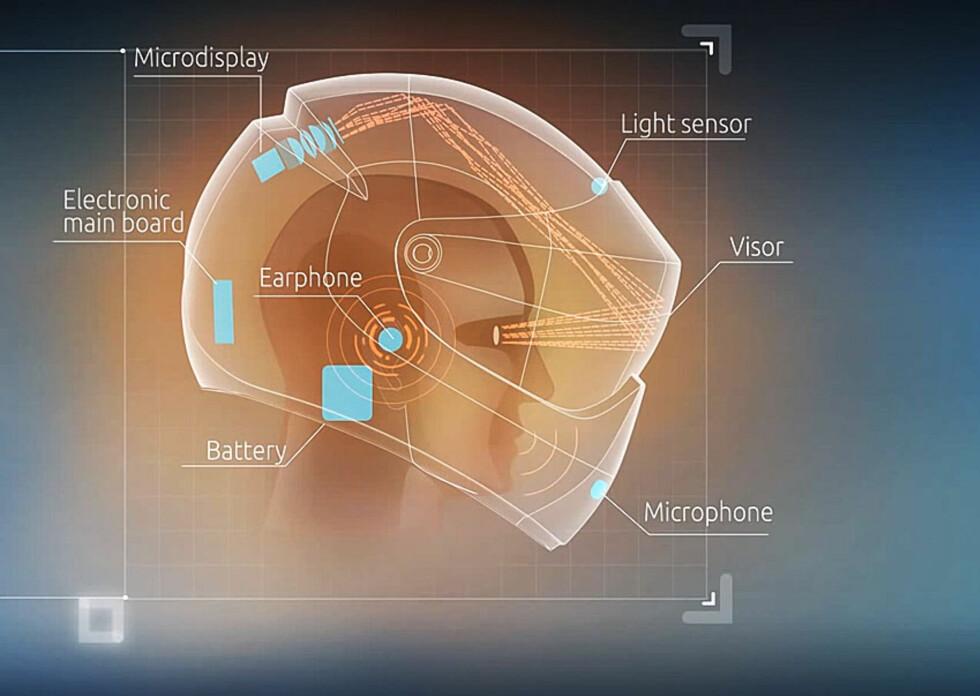 Skjemaet viser hvordan hjelmens funksjoner samspiller. Produktet er foreløpig på prototype-stadiet. Foto: LiveMap via Youtube