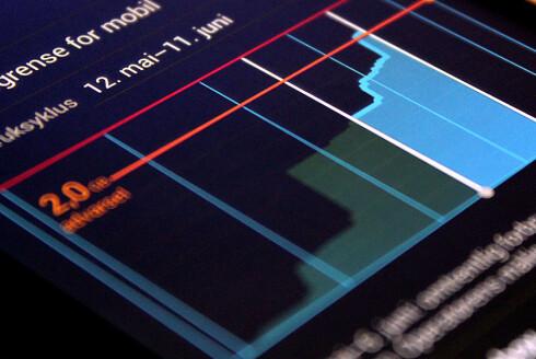 FØLG MED: På Android kan du selv se hvor mye data du bruker i innstillingene.  Foto: Ole Petter Baugerød Stokke