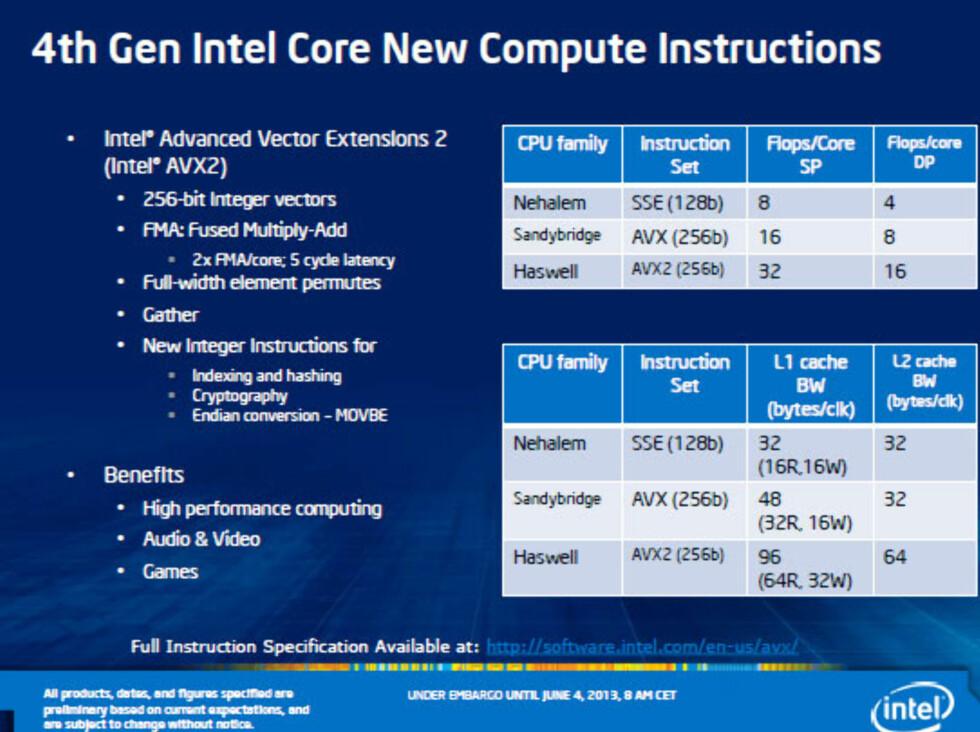 Foto: Intel