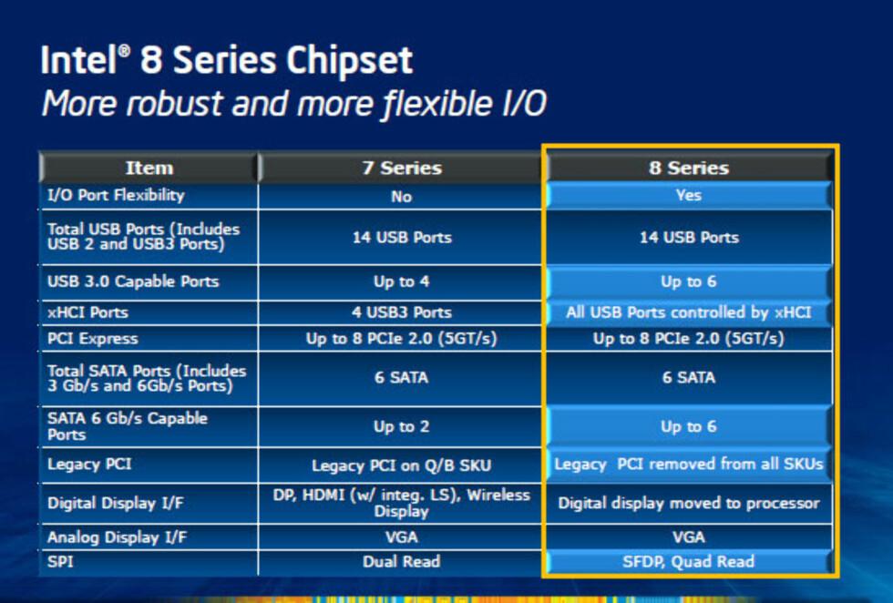 Intels nye prosessor er sluppet