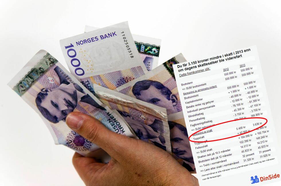Sjekk hvor stor inntekten blir i både opptjeningsåret og ferieåret. Det kan lønne seg å utsette feriepengeutbetalingen når du bytter jobb.  Foto: Per Ervland/Tuva Moflag