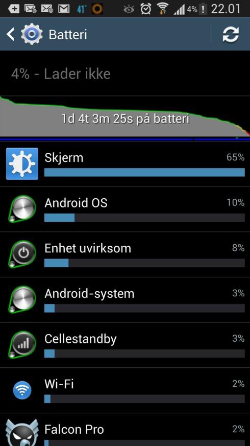 Vår erfaring med Galaxy S4 er at batteriet varer ut dagen med vanlig bruk. Vær forsiktig med å skru på alle de nye funksjonene, da tømmes det fortere.