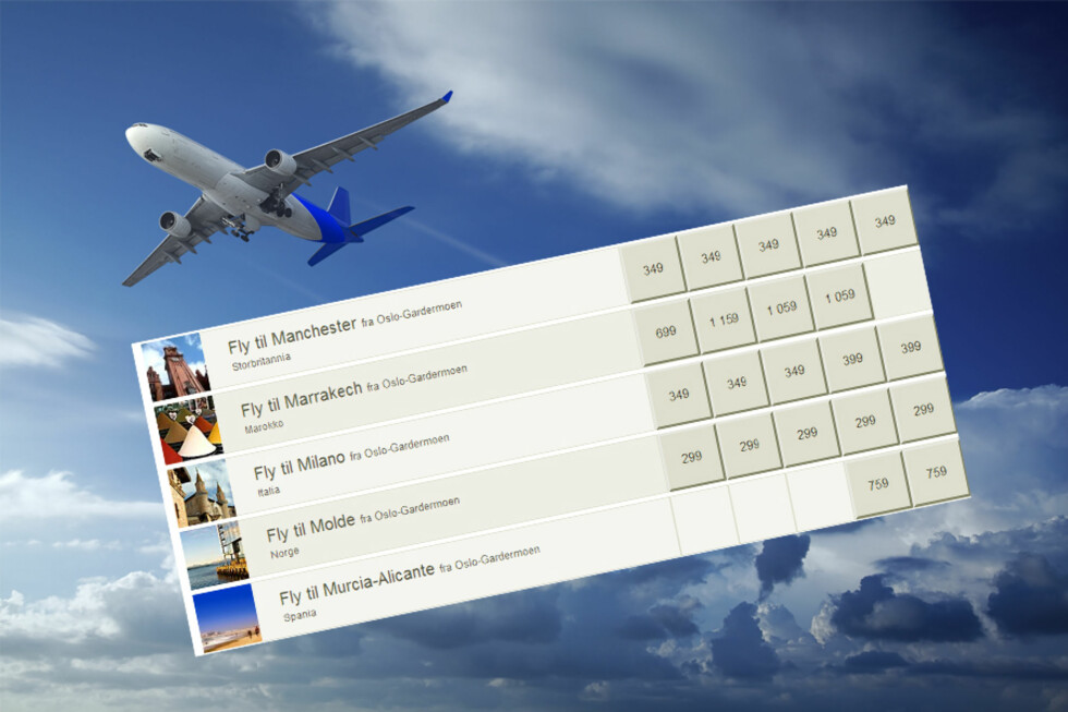 Prisene som markedsføres i flyselskapenes kampanje gjelder kun én vei, og er sjelden å finne på returreisene. Foto: All Over Press
