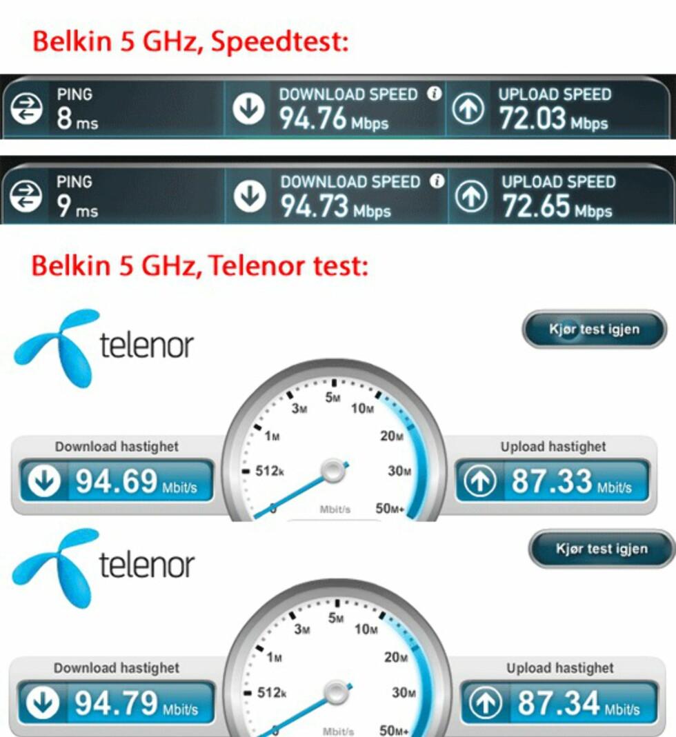 Belkin 5 GHz er så kjapp rett ut av boksen at nerder som meg nesten får tårer i øynene. Foto: Skjermdumper