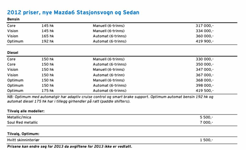 image: Mazda 6 er priset