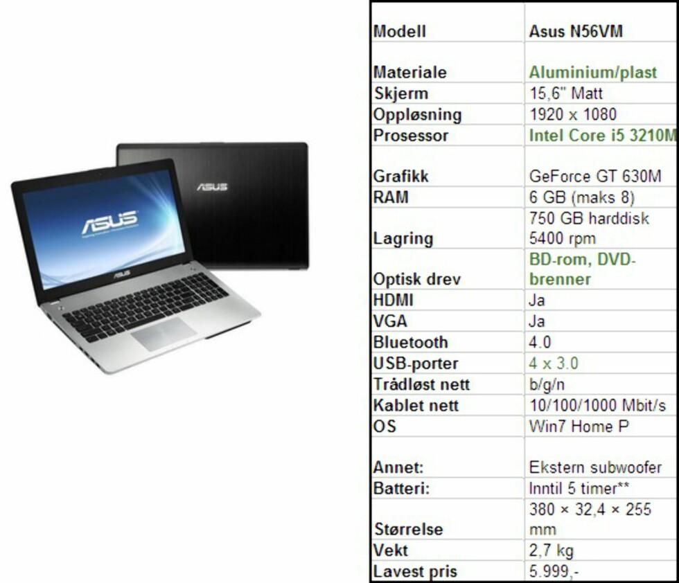 De beste PC-tilbudene november 2012