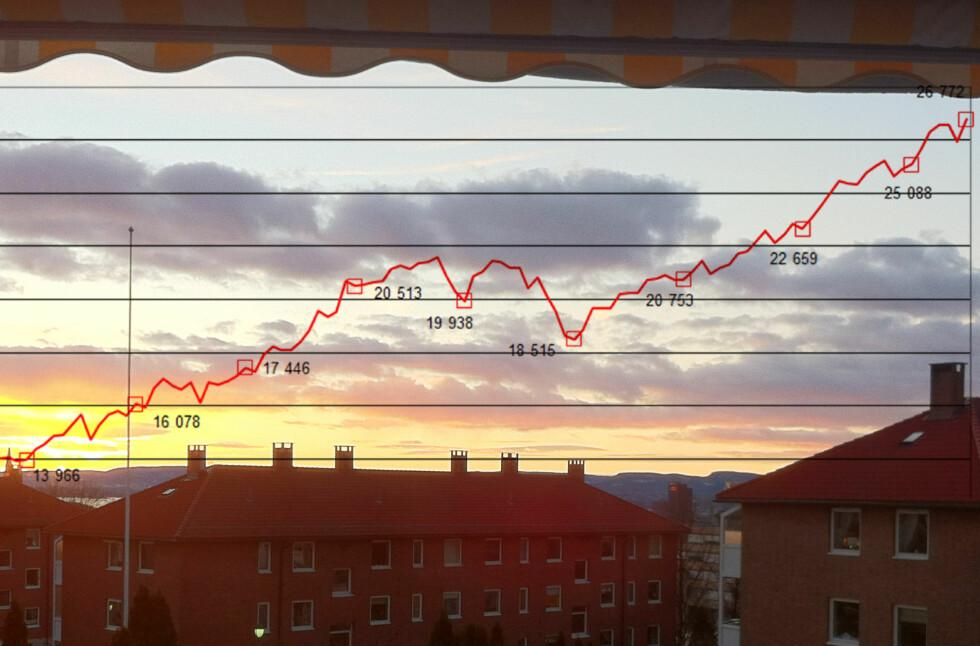Boligprisene går opp og ned, men de lange linjene er likevel tydelige. Foto: Per Ervland/Garanti Eiendomsmegling