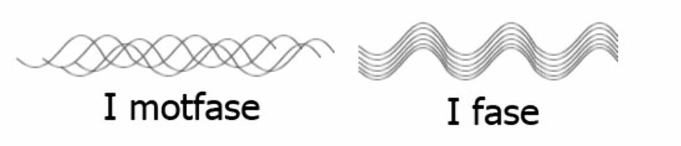 Snart får du Gigabit-hastigheter i trådløse nett