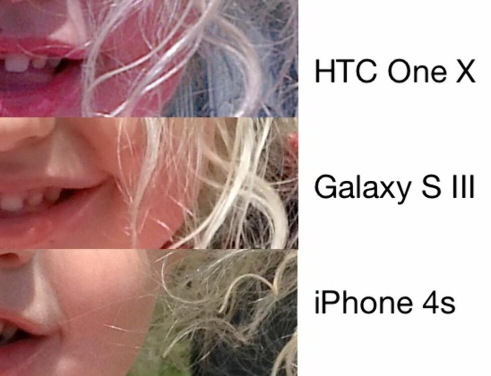 Samsung Galaxy S III (S3)