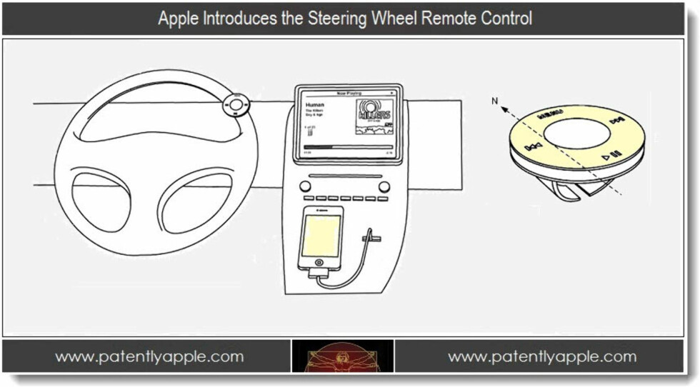 Avslører: Apples tanker om iCar