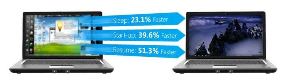 Microsoft lover vesentlige hastighetsforbedringer.