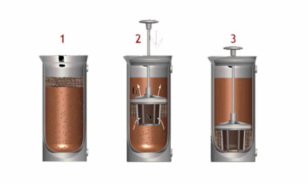 Supergod kaffe på 1-2-3, lover Espro. 1: Hell i kaffen. 2: Press ned, og kaffen filtreres gjennom to filtre (a) og (b). 3: Kaffen er klar.  Foto: Produsenten