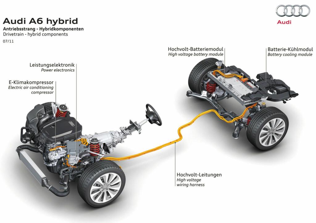 Oversikt over Audis hybrid-drivlinje Foto: Audi AG